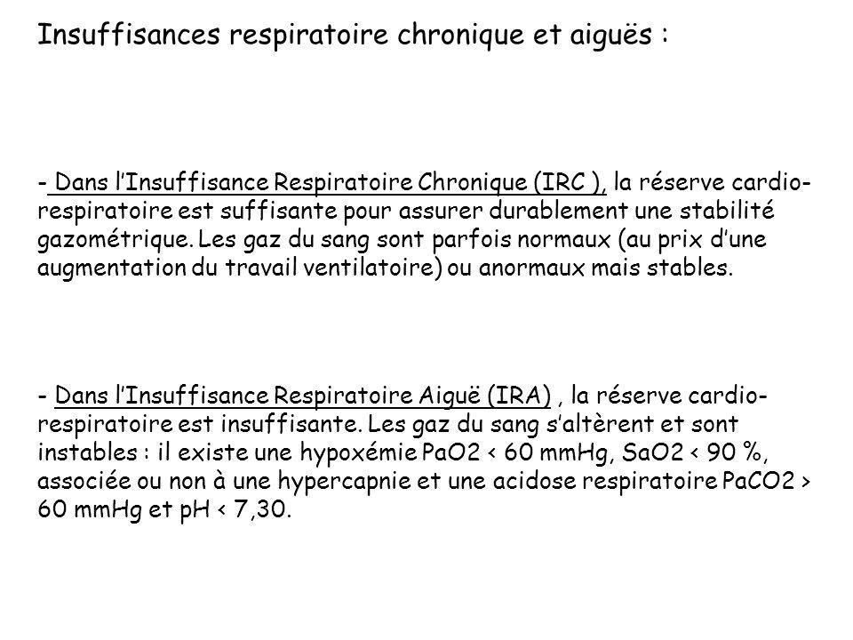 Surtout, apparaissent des signes cliniques de détresse respiratoire : Dyspnée constante au repos avec polypnée ( 25 à 50 /mn) superficielle ++ Epuisement (bradypnée, pauses : arrêt respiratoire imminent) Cyanose des téguments Sueurs (hypercapnie) Signe de luttes: tirage des muscles respiratoire accessoires Signe d épuisement : balancement thoraco-abdominal Dans lInsuffisance Respiratoire Aiguë (IRA)