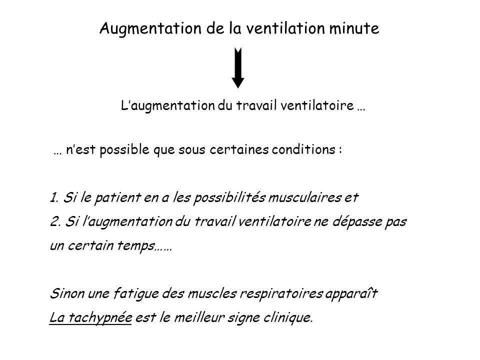 1.La fonction cardiaque est bonne (contractilité) 2.