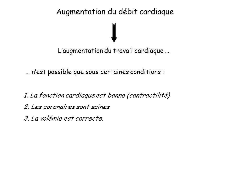Embolie pulmonaire: Obstruction des artères pulmonaires ou de leurs branches par des embols le plus souvent cruoriques.