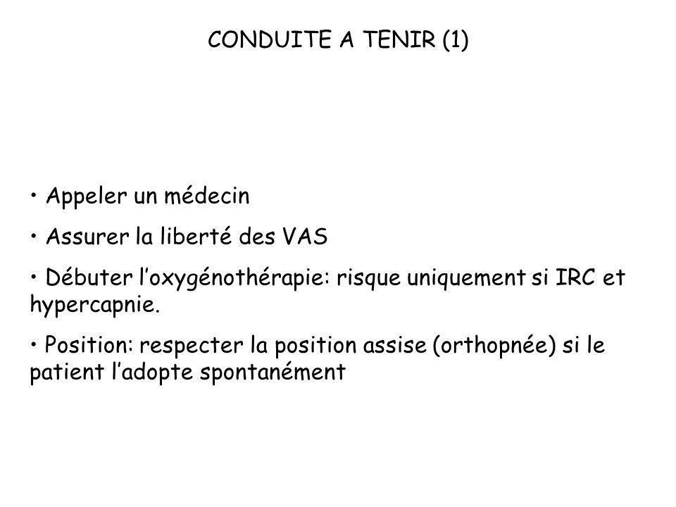 Elements de surveillance essentiels 1.La fréquence respiratoire +++ - ( ne pas se fier à la valeur affichée par le scope) 2.