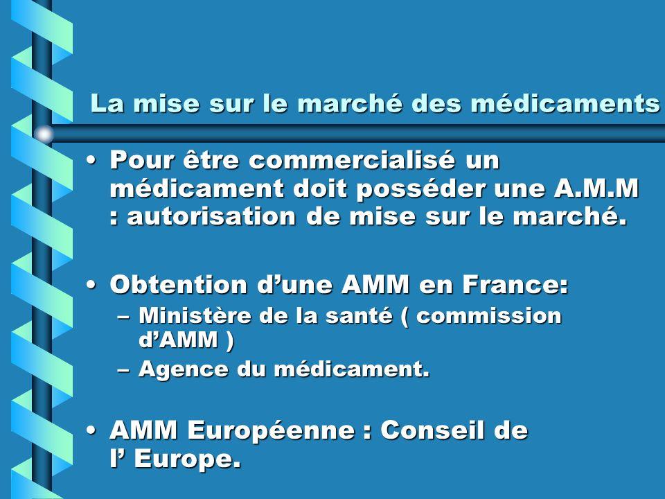 La mise sur le marché des médicaments Pour être commercialisé un médicament doit posséder une A.M.M : autorisation de mise sur le marché.Pour être commercialisé un médicament doit posséder une A.M.M : autorisation de mise sur le marché.