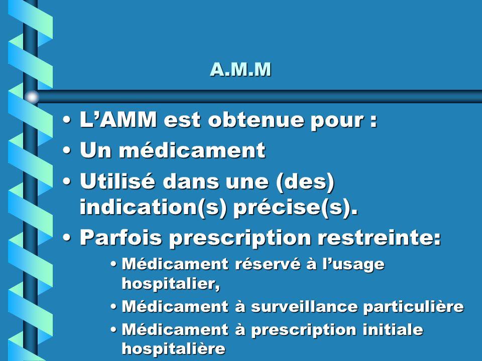 A.M.M LAMM est obtenue pour :LAMM est obtenue pour : Un médicamentUn médicament Utilisé dans une (des) indication(s) précise(s).Utilisé dans une (des) indication(s) précise(s).