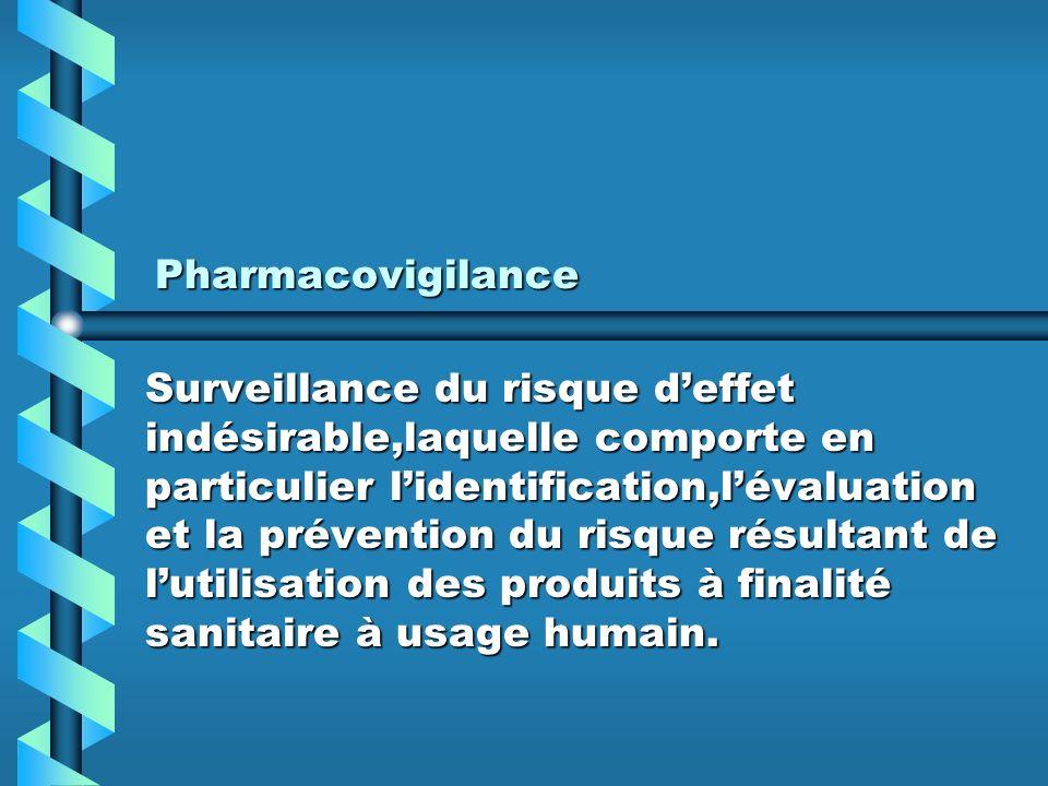 Pharmacovigilance Pharmacovigilance Surveillance du risque deffet indésirable,laquelle comporte en particulier lidentification,lévaluation et la prévention du risque résultant de lutilisation des produits à finalité sanitaire à usage humain.