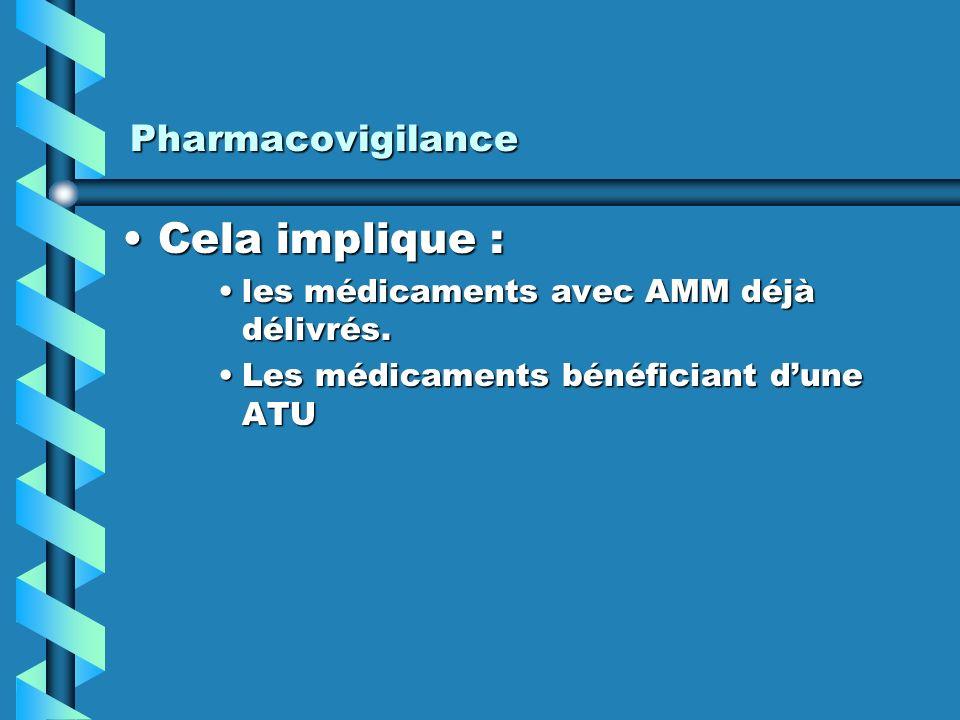 Pharmacovigilance Cela implique :Cela implique : les médicaments avec AMM déjà délivrés.les médicaments avec AMM déjà délivrés.