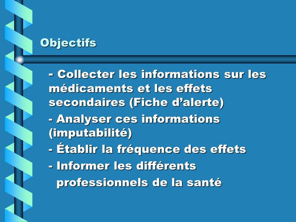 Objectifs - Collecter les informations sur les médicaments et les effets secondaires (Fiche dalerte) - Analyser ces informations (imputabilité) - Établir la fréquence des effets - Informer les différents professionnels de la santé professionnels de la santé