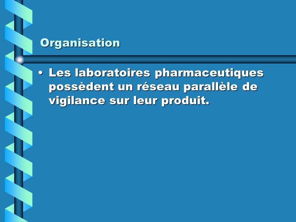 Organisation Les laboratoires pharmaceutiques possèdent un réseau parallèle de vigilance sur leur produit.Les laboratoires pharmaceutiques possèdent un réseau parallèle de vigilance sur leur produit.
