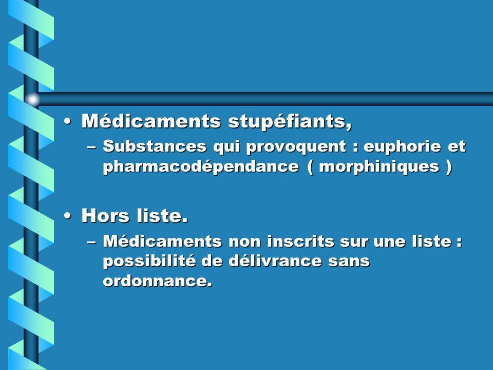 Médicaments stupéfiants,Médicaments stupéfiants, –Substances qui provoquent : euphorie et pharmacodépendance ( morphiniques ) Hors liste.Hors liste.