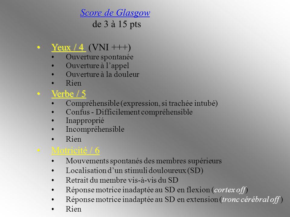 Score de Glasgow de 3 à 15 pts Yeux / 4Yeux / 4 (VNI +++) Ouverture spontanée Ouverture à lappel Ouverture à la douleur Rien Verbe / 5Verbe / 5 Compré