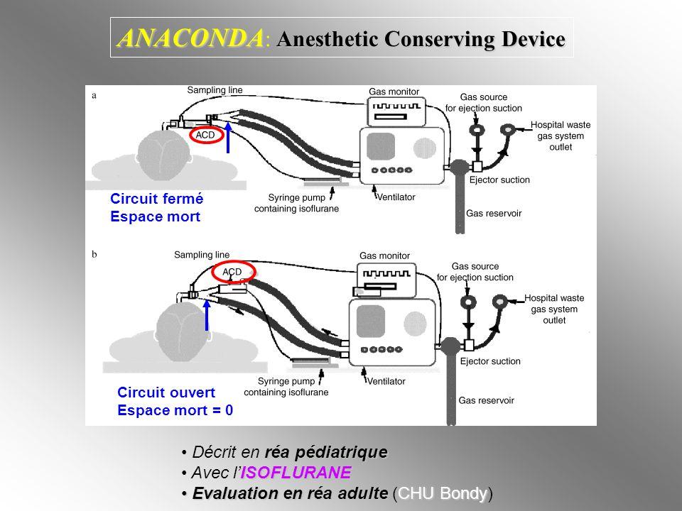 ANACONDA Anesthetic Conserving Device ANACONDA : Anesthetic Conserving Device Circuit fermé Espace mort Circuit ouvert Espace mort = 0 réa pédiatrique