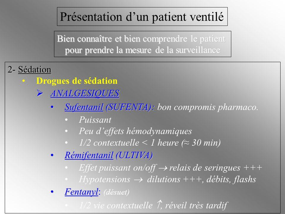 2- Sédation Drogues de sédation ANALGESIQUES ANALGESIQUES Sufentanil (SUFENTA):Sufentanil (SUFENTA): bon compromis pharmaco. Puissant Peu deffets hémo