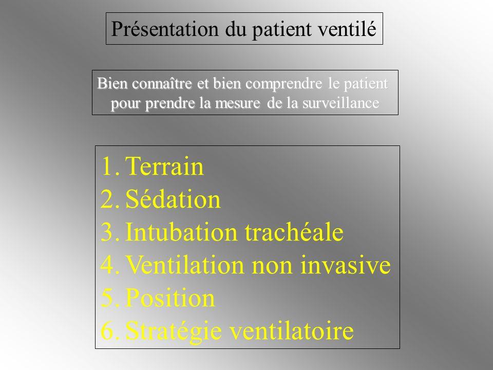 Bien connaître et bien comprendre le patient pour prendre la mesure de la surveillance 1.Terrain 2.Sédation 3.Intubation trachéale 4.Ventilation non invasive 5.Position 6.Stratégie ventilatoire