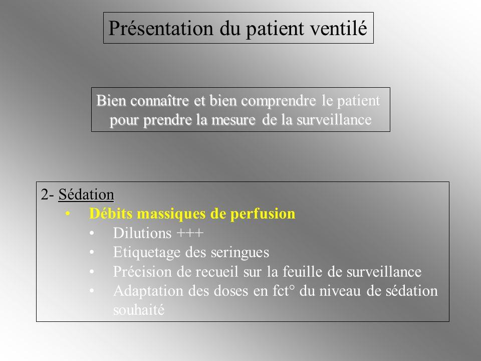2- Sédation Débits massiques de perfusion Dilutions +++ Etiquetage des seringues Précision de recueil sur la feuille de surveillance Adaptation des do