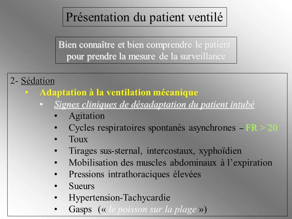 2- Sédation Adaptation à la ventilation mécanique Signes cliniques de désadaptation du patient intubéSignes cliniques de désadaptation du patient intu