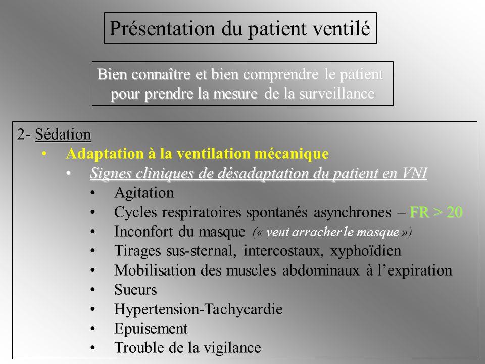 2- Sédation Adaptation à la ventilation mécanique Signes cliniques de désadaptation du patient en VNISignes cliniques de désadaptation du patient en V
