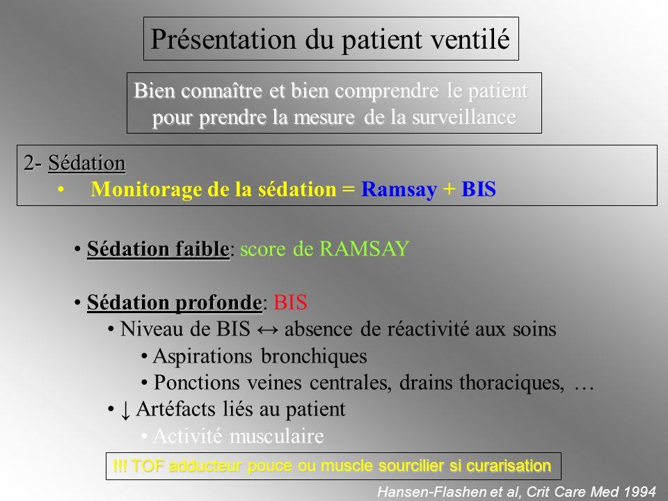 2- Sédation Monitorage de la sédation = Ramsay + BIS Présentation du patient ventilé Bien connaître et bien comprendre le patient pour prendre la mesu