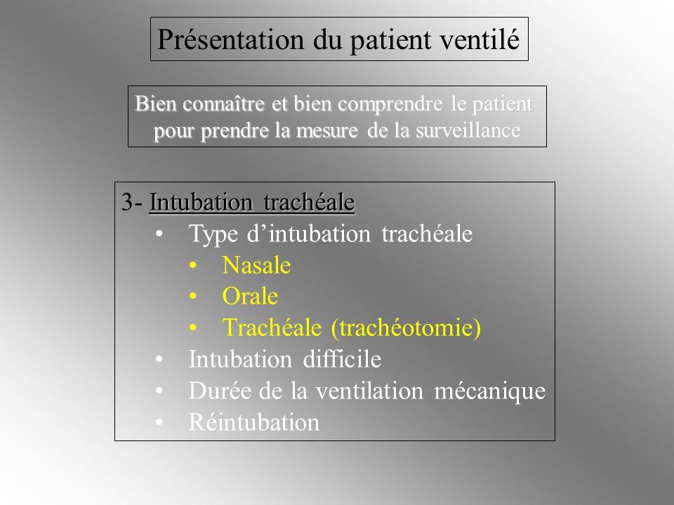 Intubation trachéale 3- Intubation trachéale Type dintubation trachéale Nasale Orale Trachéale (trachéotomie) Intubation difficile Durée de la ventila