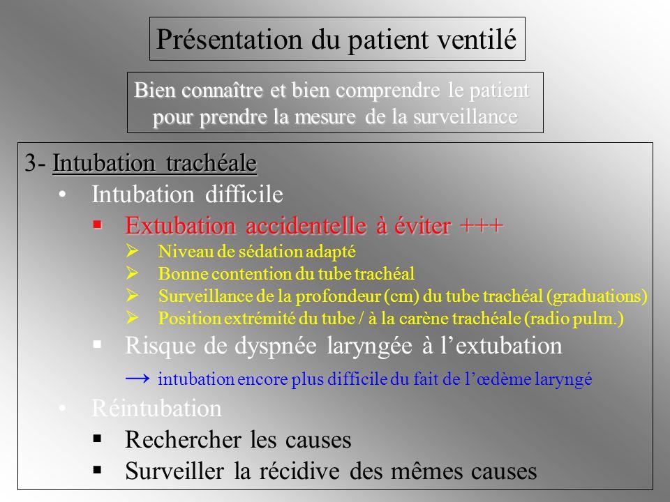 Intubation trachéale 3- Intubation trachéale Intubation difficile Extubation accidentelle à éviter +++ Extubation accidentelle à éviter +++ Niveau de