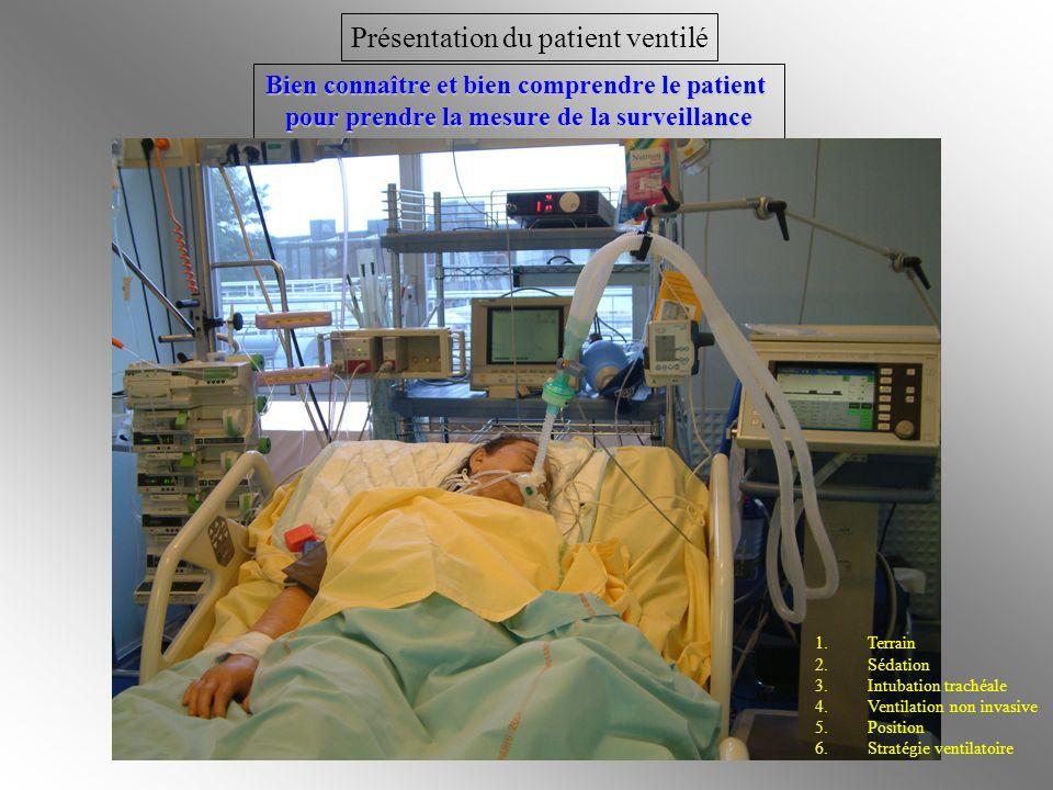 Stratégie ventilatoire 6- Stratégie ventilatoire VNI de première intention Arguments médicaux simples et clairs Risques de conversion en IT Maintien de la ventilation contrôlée Séances de décubitus ventral ou latéral Sevrage respiratoire Extubation en vue Risques de réintubation Trachéotomie Consignes surveillance-action Baisser FiO 2 de 10% si SaO2 > 98% Présentation dun patient ventilé Bien connaître et bien comprendre le patient pour prendre la mesure de la surveillance