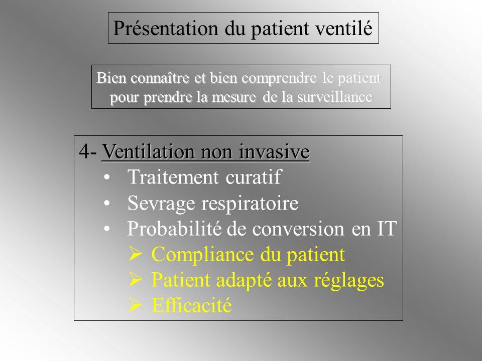 Ventilation non invasive 4- Ventilation non invasive Traitement curatif Sevrage respiratoire Probabilité de conversion en IT Compliance du patient Pat
