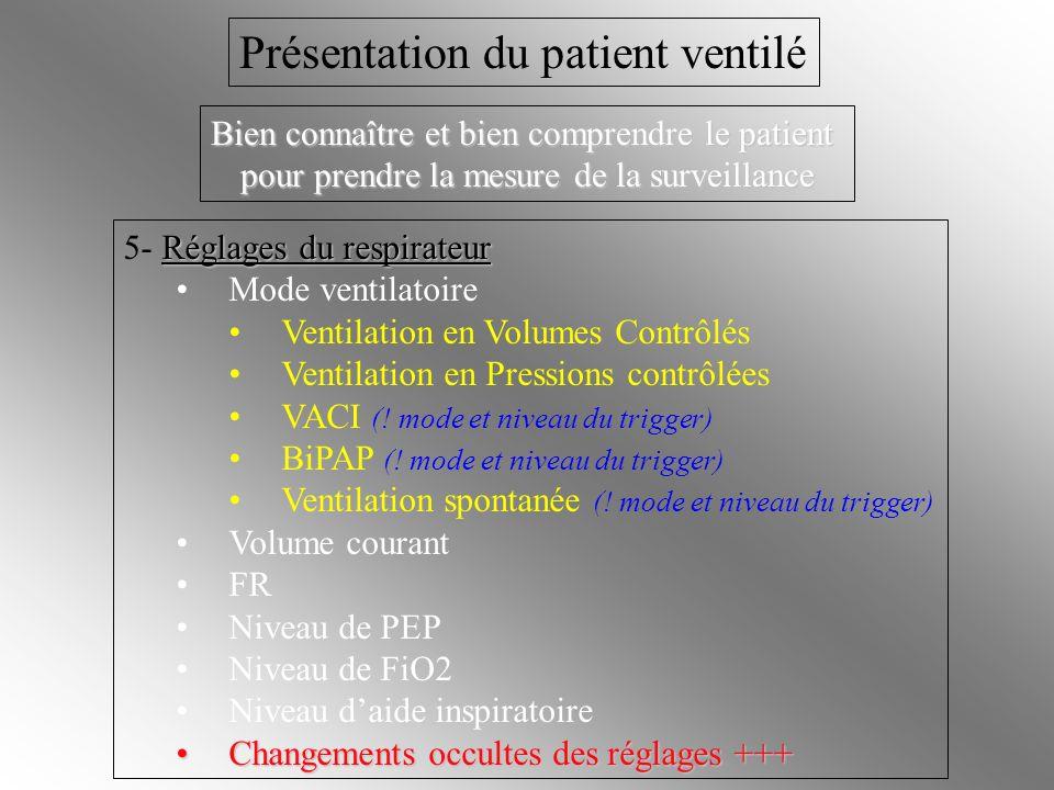 Réglages du respirateur 5- Réglages du respirateur Mode ventilatoire Ventilation en Volumes Contrôlés Ventilation en Pressions contrôlées VACI (! mode