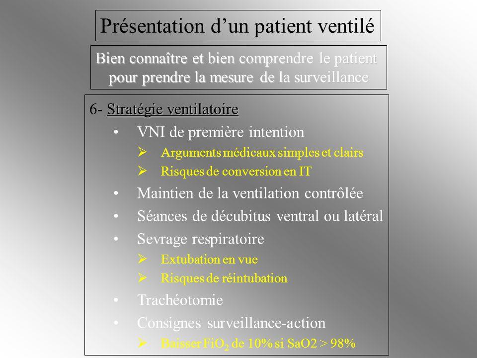 Stratégie ventilatoire 6- Stratégie ventilatoire VNI de première intention Arguments médicaux simples et clairs Risques de conversion en IT Maintien d