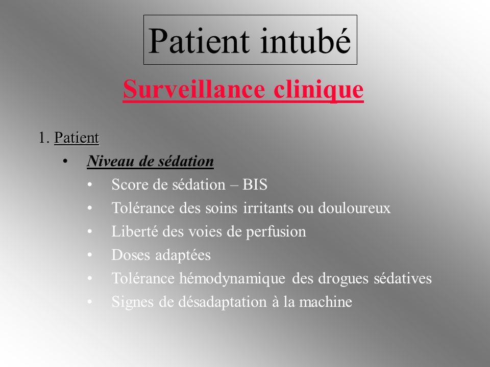 Patient intubé Patient 1. Patient Niveau de sédation Score de sédation – BIS Tolérance des soins irritants ou douloureux Liberté des voies de perfusio