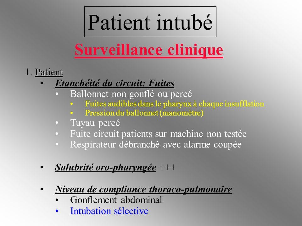 Patient intubé Patient 1. Patient Etanchéité du circuit: Fuites Ballonnet non gonflé ou percé Fuites audibles dans le pharynx à chaque insufflation Pr