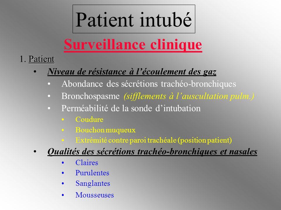 Patient intubé Patient 1. Patient Niveau de résistance à lécoulement des gaz Abondance des sécrétions trachéo-bronchiques Bronchospasme (sifflements à