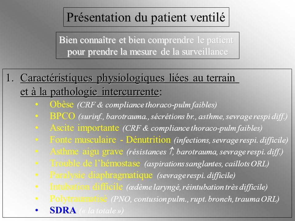 1.Caractéristiques physiologiques liées au terrain et à la pathologie intercurrente et à la pathologie intercurrente: Obèse (CRF & compliance thoraco-
