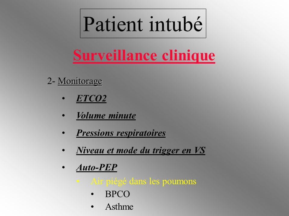 Patient intubé Monitorage 2- Monitorage ETCO2 Volume minute Pressions respiratoires Niveau et mode du trigger en VS Auto-PEP Air piégé dans les poumon