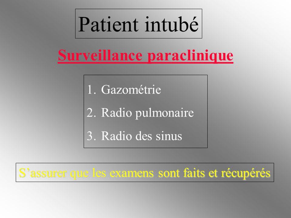 Patient intubé 1.Gazométrie 2.Radio pulmonaire 3.Radio des sinus Surveillance paraclinique Sassurer que les examens sont faits et récupérés