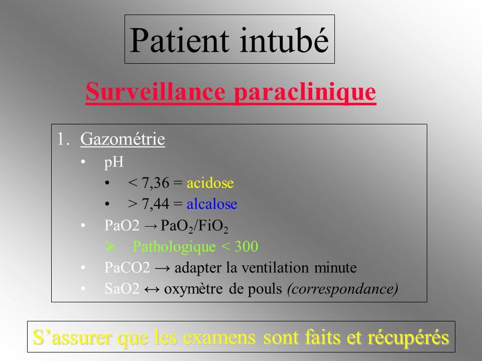 Patient intubé 1.Gazométrie pH < 7,36 = acidose > 7,44 = alcalose PaO2 PaO 2 /FiO 2 Pathologique < 300 PaCO2 adapter la ventilation minute SaO2 oxymèt