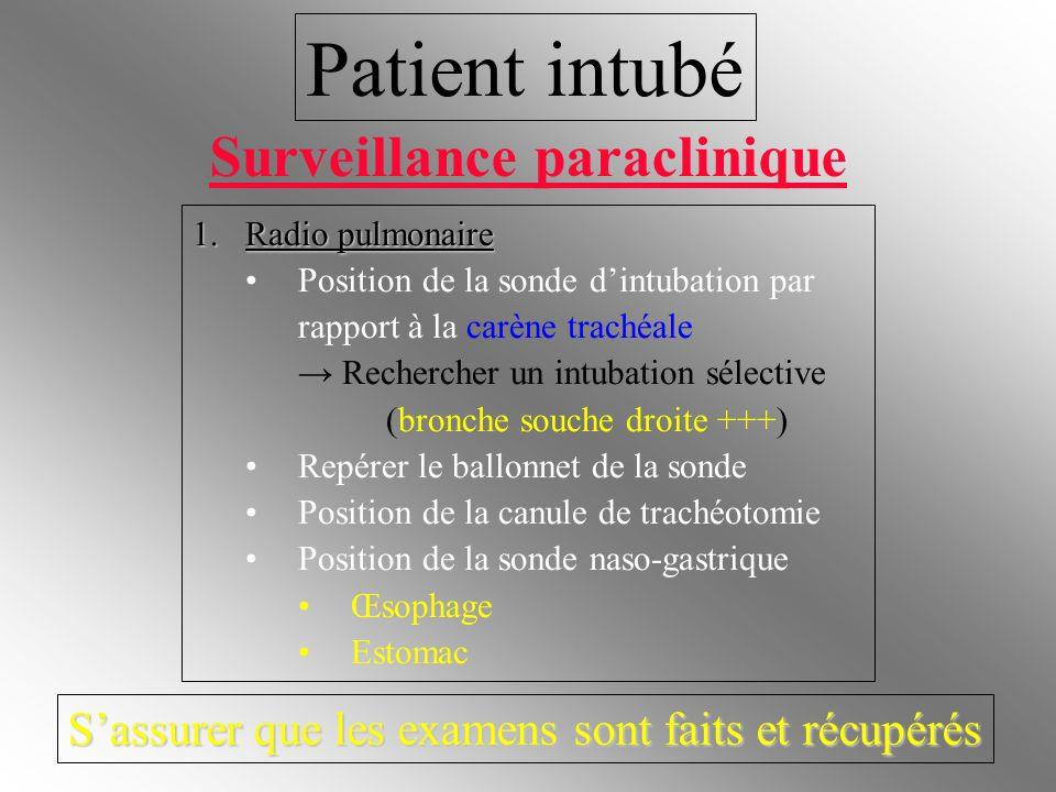 Patient intubé 1.Radio pulmonaire Position de la sonde dintubation par rapport à la carène trachéale Rechercher un intubation sélective (bronche souch