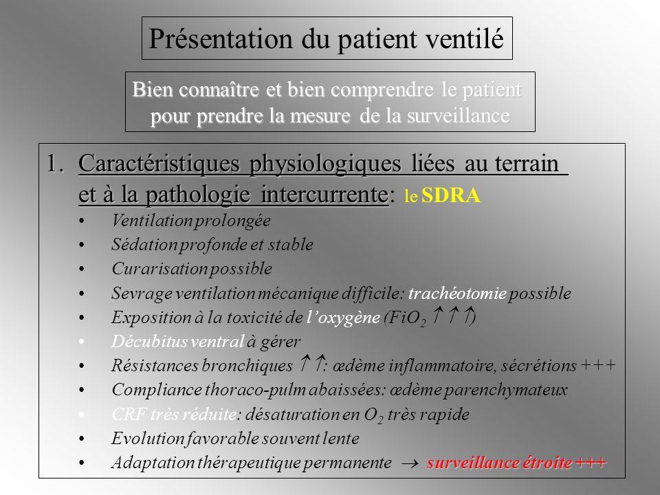 1.Caractéristiques physiologiques liées au terrain et à la pathologie intercurrente et à la pathologie intercurrente: le SDRA Ventilation prolongée Sé