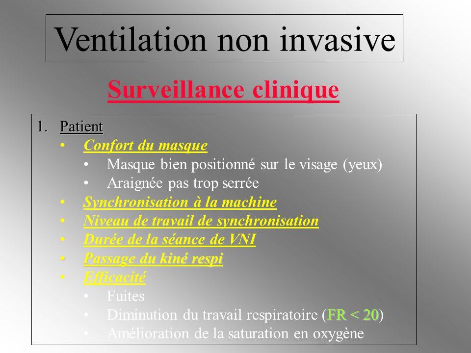 Ventilation non invasive 1.Patient Confort du masque Masque bien positionné sur le visage (yeux) Araignée pas trop serrée Synchronisation à la machine