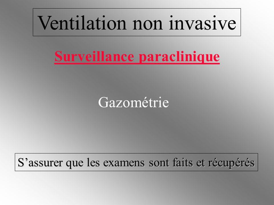 Ventilation non invasive Gazométrie Surveillance paraclinique Sassurer que les examens sont faits et récupérés
