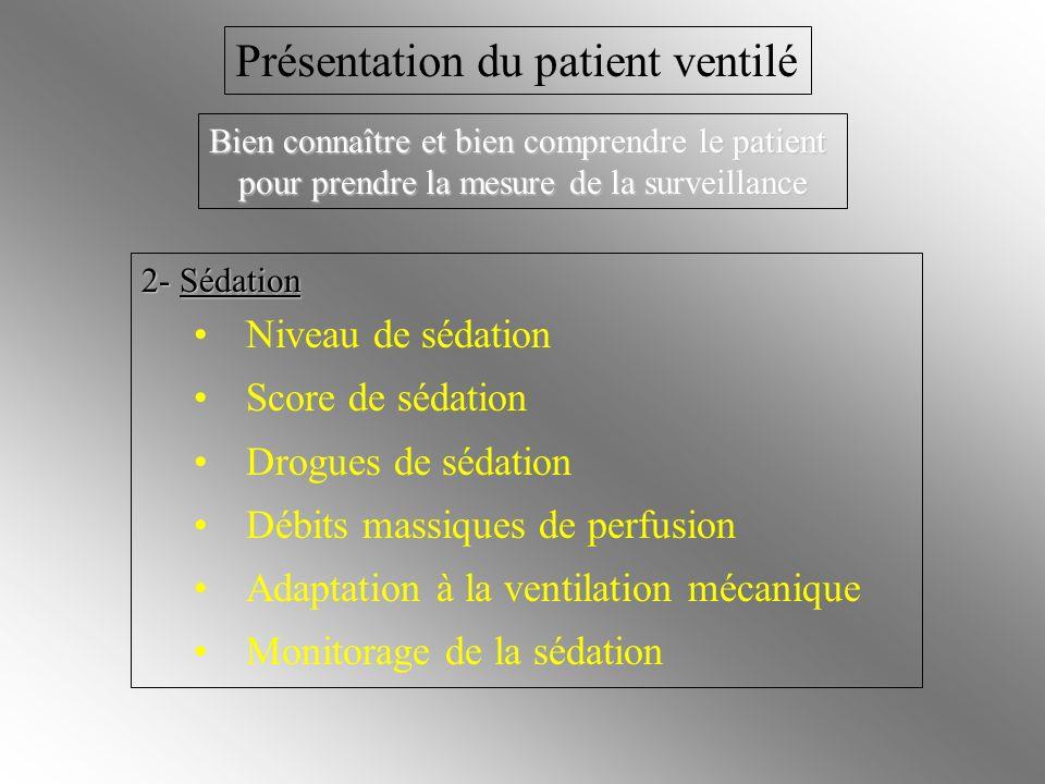 2- Sédation Niveau de sédation Score de sédation Drogues de sédation Débits massiques de perfusion Adaptation à la ventilation mécanique Monitorage de