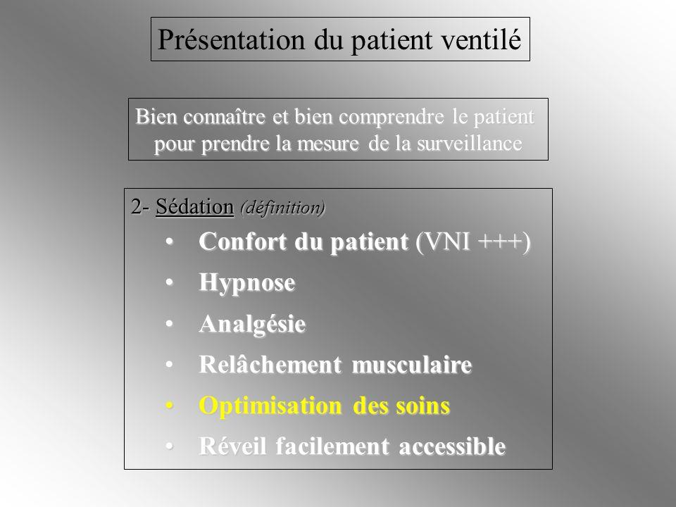 2- Sédation Drogues de sédation ANALGESIQUES IV de niveau 1 et 2 ANALGESIQUES IV de niveau 1 et 2 Paracétamol (PERFALGAN):Paracétamol (PERFALGAN): AINS Kétoprofène (PROFENID):AINS: Kétoprofène (PROFENID): Contre-indications +++ Néfopam (ACUPAN)Néfopam (ACUPAN) Contre-indications +++ et effets secondaires Tramadol (TOPALGIC)Tramadol (TOPALGIC) KétamineKétamine: Toxicomane +++ Présentation du patient ventilé Bien connaître et bien comprendre le patient pour prendre la mesure de la surveillance LA MORPHINE Sans oublier LA MORPHINE +++(niveau 3)