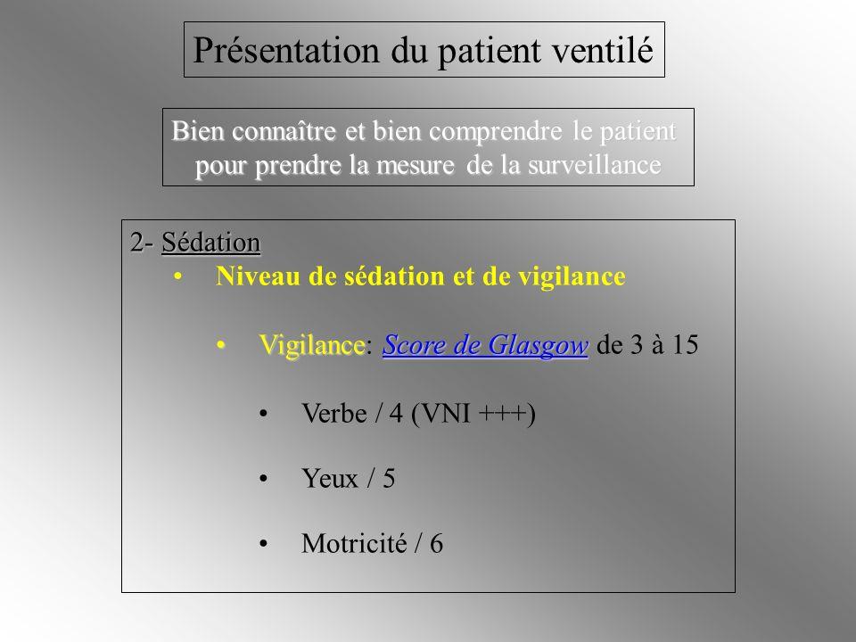 Ventilation non invasive 4- Ventilation non invasive Traitement curatif Sevrage respiratoire Probabilité de conversion en IT Compliance du patient Patient adapté aux réglages Efficacité Présentation du patient ventilé Bien connaître et bien comprendre le patient pour prendre la mesure de la surveillance