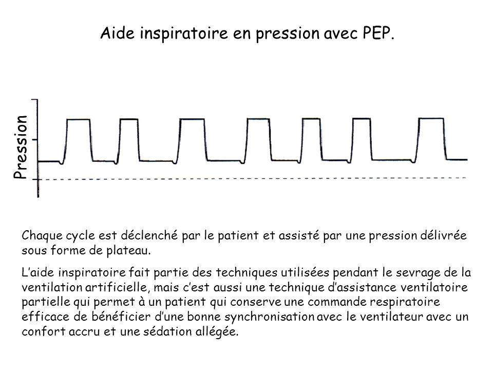Chaque cycle est déclenché par le patient et assisté par une pression délivrée sous forme de plateau. Laide inspiratoire fait partie des techniques ut