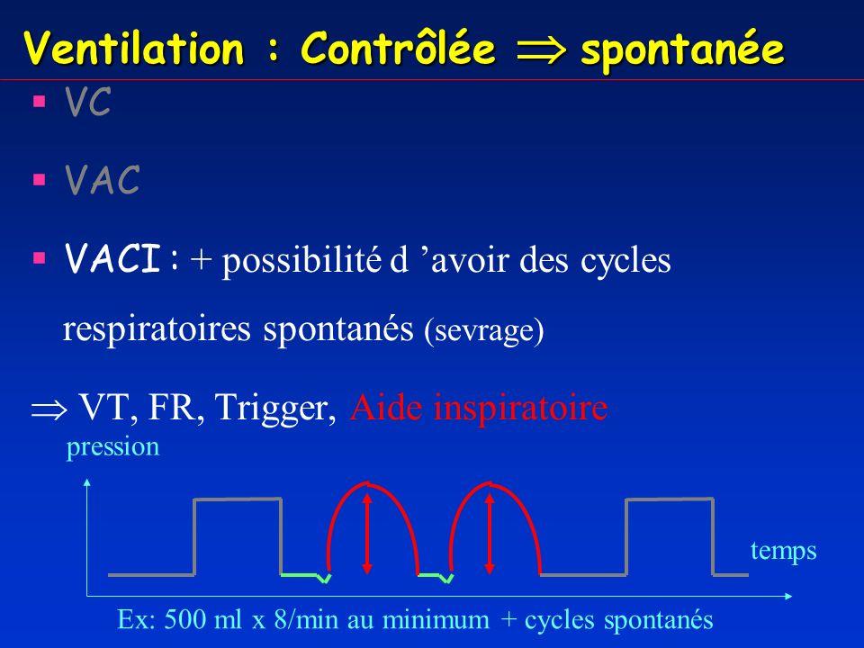 Ventilation : Contrôlée spontanée VC VAC VACI VS AI: Ventil.