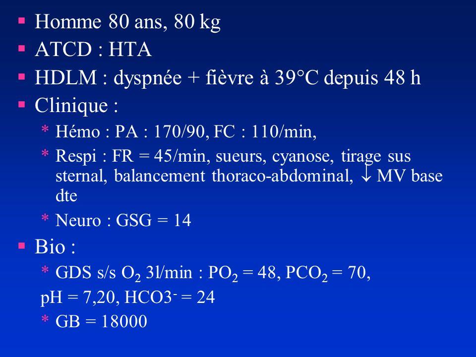 Diagnostic .Détresse respiratoire aiguë sur pneumopathie basale droite Facteurs de gravité .
