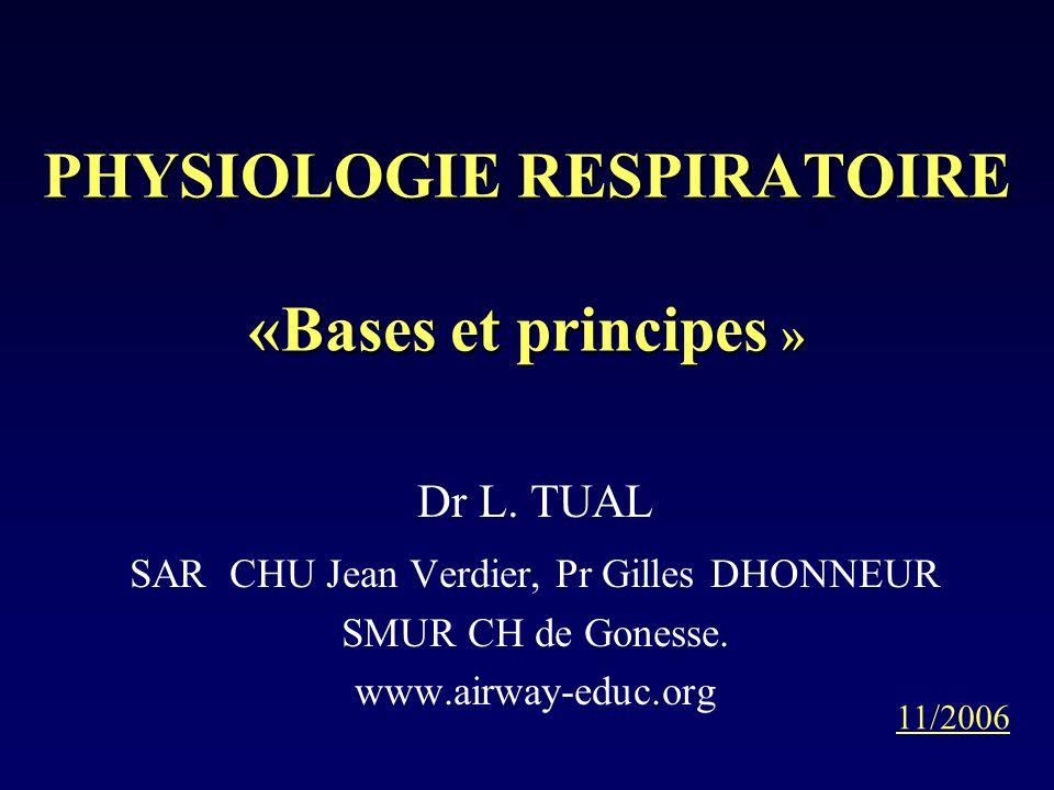 Physiopathologie respiratoire *Insuffisance Respiratoire Chronique (IRC) : Traitement OLD –PaO2 < 55 mmHg en air ambiant (définition gazométrique) –Au moins 15h /j –Objectif PaO2>60mmHg Mais aussi, bronchodilatateurs, kiné, renutrition