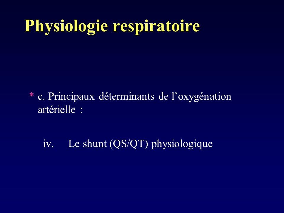 Physiologie respiratoire *c. Principaux déterminants de loxygénation artérielle : iv. Le shunt (QS/QT) physiologique