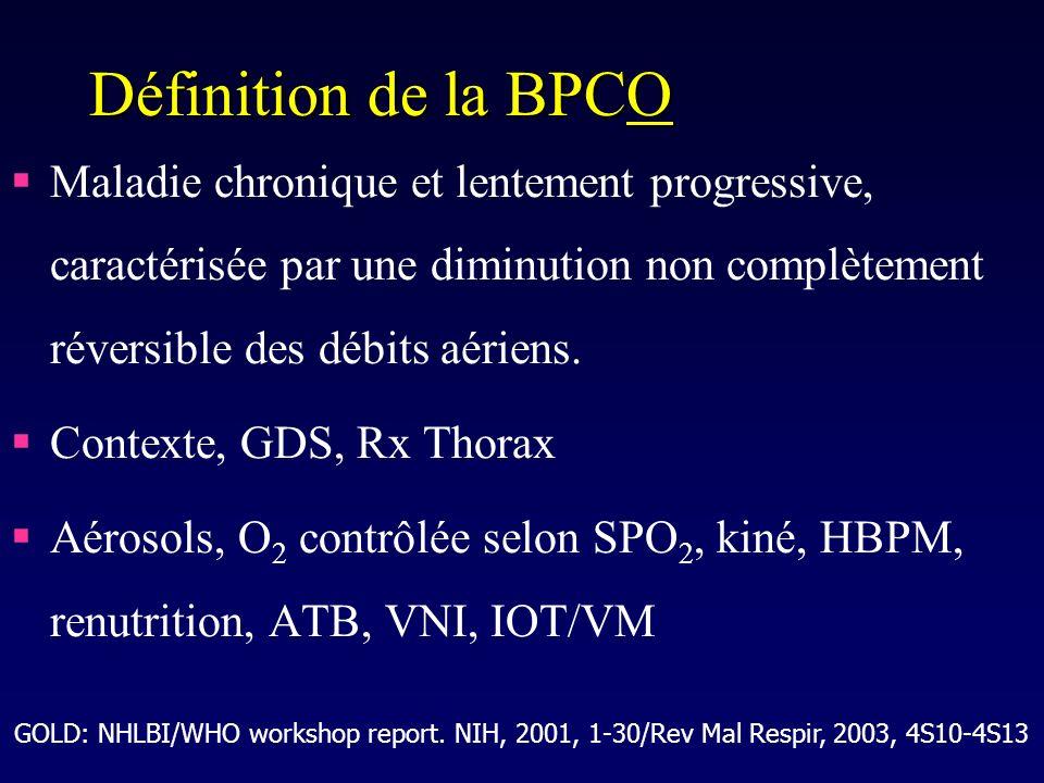 Définition de la BPCO Maladie chronique et lentement progressive, caractérisée par une diminution non complètement réversible des débits aériens. Cont