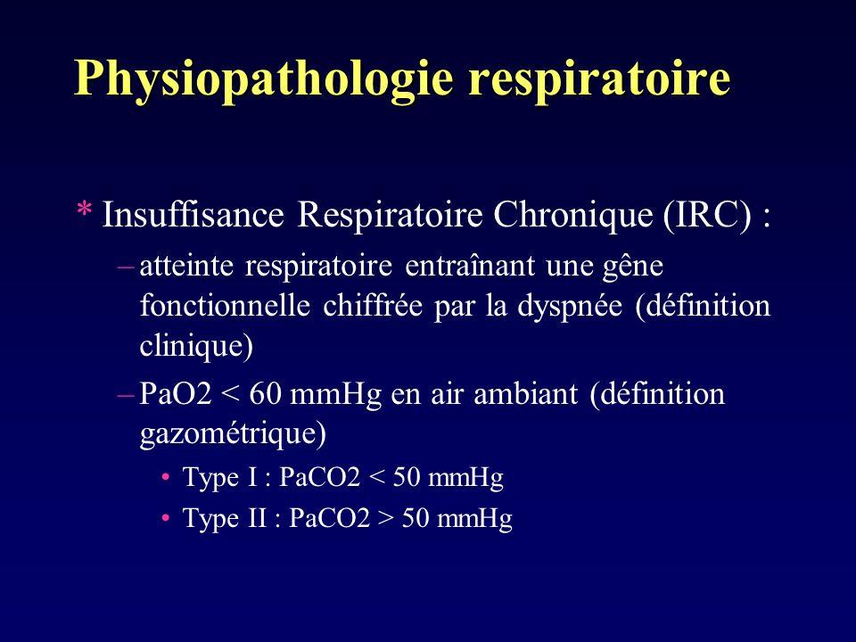 Physiopathologie respiratoire *Insuffisance Respiratoire Chronique (IRC) : –atteinte respiratoire entraînant une gêne fonctionnelle chiffrée par la dy