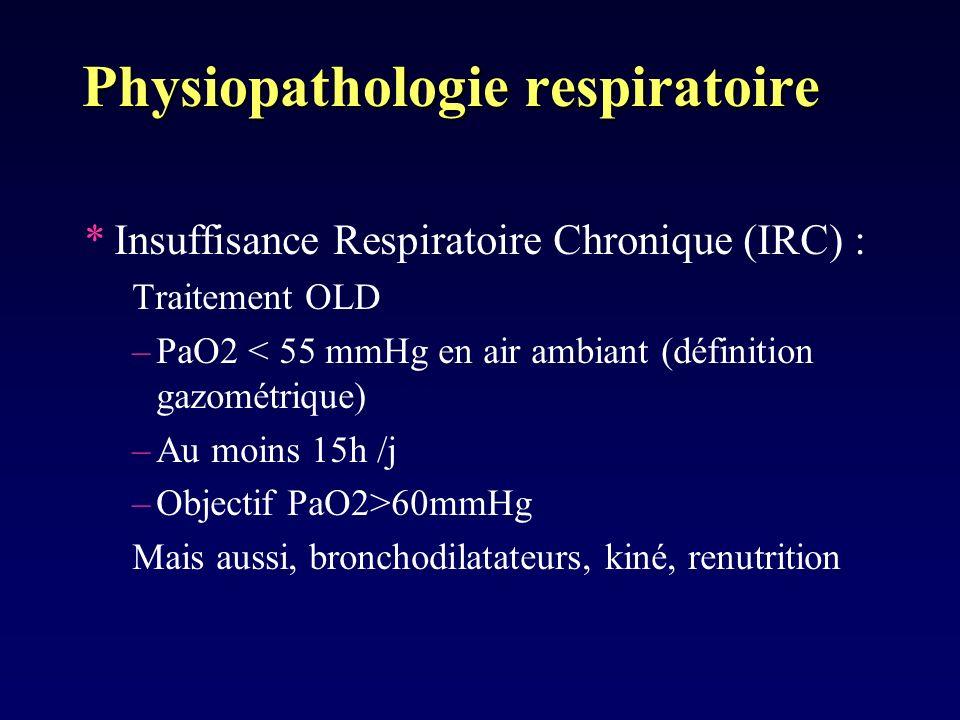 Physiopathologie respiratoire *Insuffisance Respiratoire Chronique (IRC) : Traitement OLD –PaO2 < 55 mmHg en air ambiant (définition gazométrique) –Au
