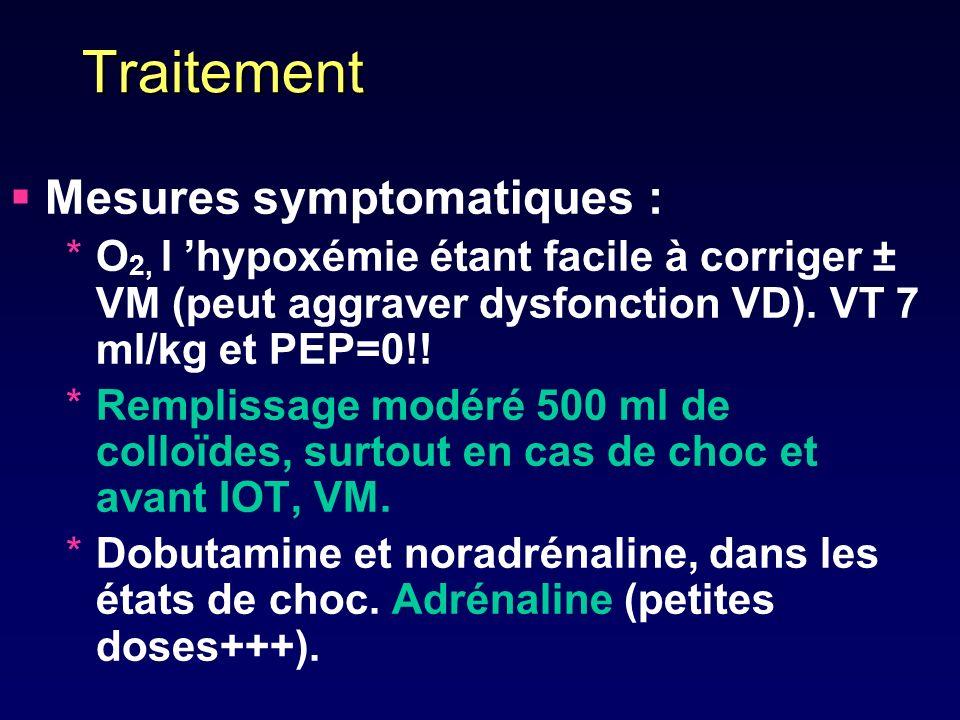 Traitement Mesures symptomatiques : *O 2, l hypoxémie étant facile à corriger ± VM (peut aggraver dysfonction VD). VT 7 ml/kg et PEP=0!! *Remplissage