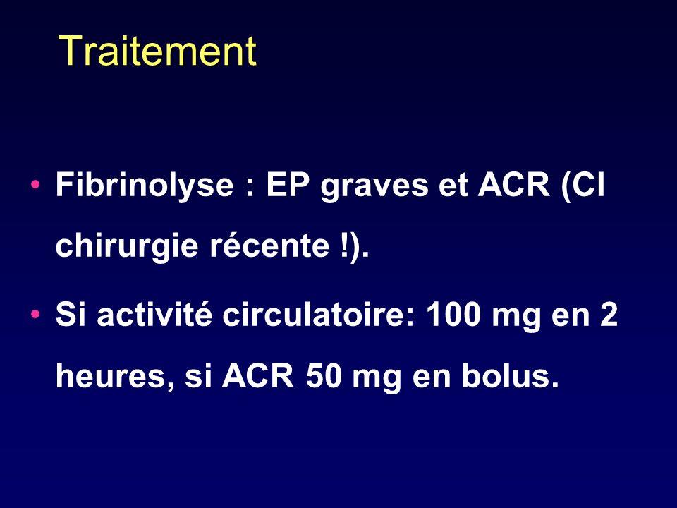 Traitement Fibrinolyse : EP graves et ACR (CI chirurgie récente !). Si activité circulatoire: 100 mg en 2 heures, si ACR 50 mg en bolus.