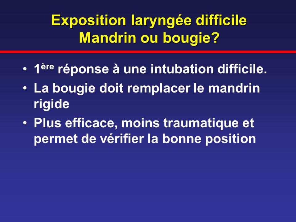 Exposition laryngée difficile Mandrin ou bougie? 1 ère réponse à une intubation difficile. La bougie doit remplacer le mandrin rigide Plus efficace, m